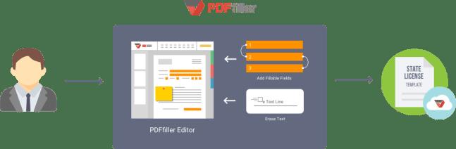 editor diagram