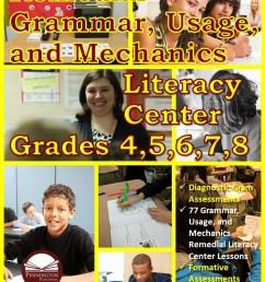 Grammar/Mechanics   Pennington Publishing Blog [ 1056 x 816 Pixel ]