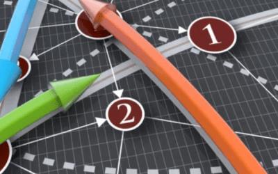 Hoja de Ruta para Equipo de Ventas , planificación optima de visitas y recorridos