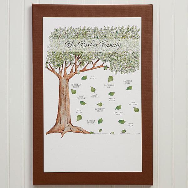 Family Tree Canvas Wall Art