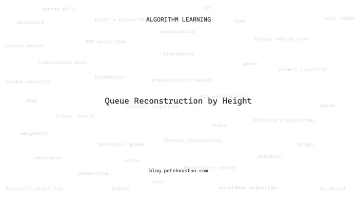 Queue Reconstruction by Height
