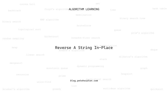 Reverse String In-Place