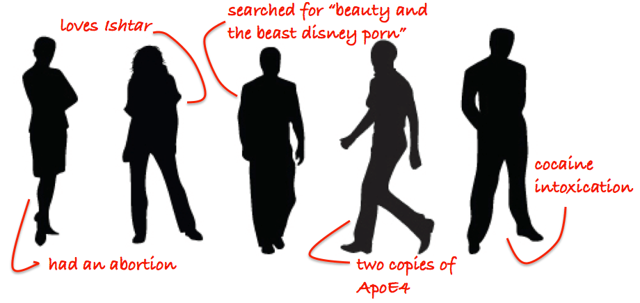 Five silhouette figures with arrows pointing out of them with comments like identifying private information