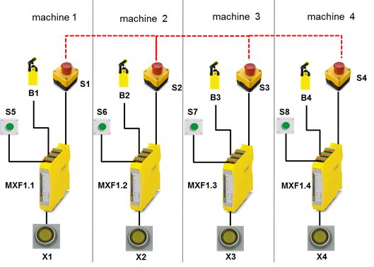 allen bradley safety wiring diagrams sony xplod cdx gt640ui diagram relay 27 images mxf