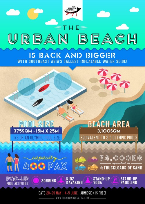 DBSMR_Beach-Infographic_midres