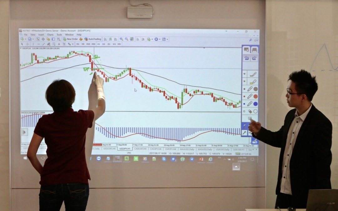 On Assignment: Pro Traders Code Academy