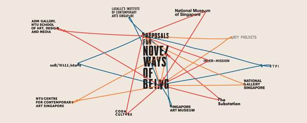 New Art Initiative – Proposals for Novel Ways of Being