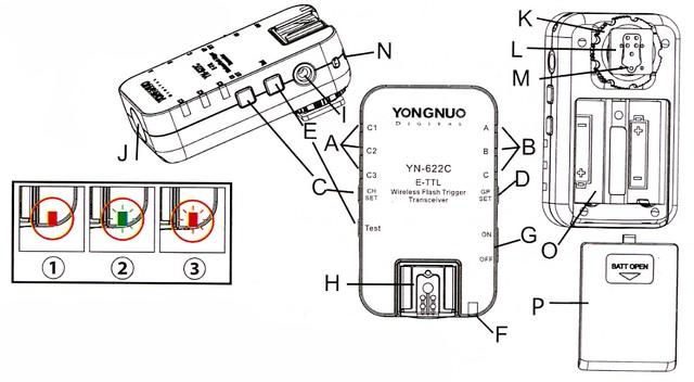 Полный обзор радиосинхронизатора Yongnuo YN-622C E-TTL для