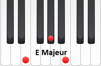 Drieklanken piano