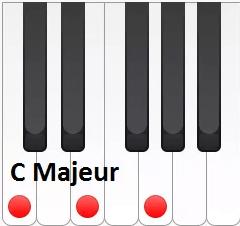 C-majeur-akkoord