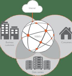 campu security wiring diagram [ 1299 x 1010 Pixel ]
