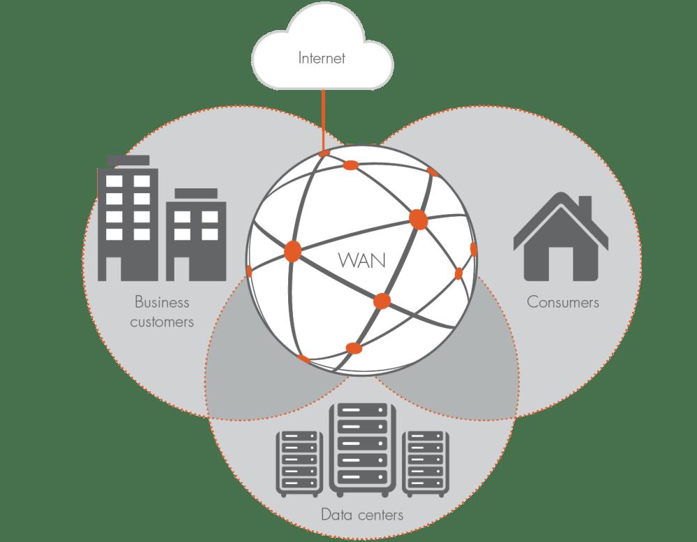 medium resolution of campu security wiring diagram