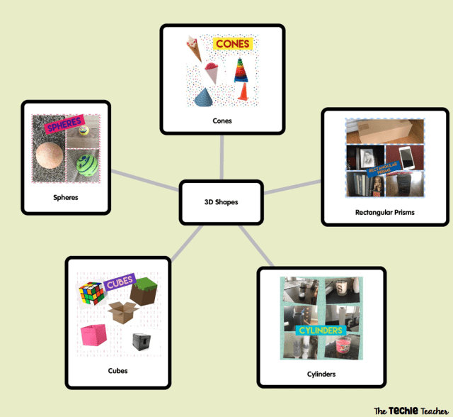 Mind-mapping is an excellent way for students to show their thinking in an organized fashion. Appsmash using the PicCollage and Popplet apps.