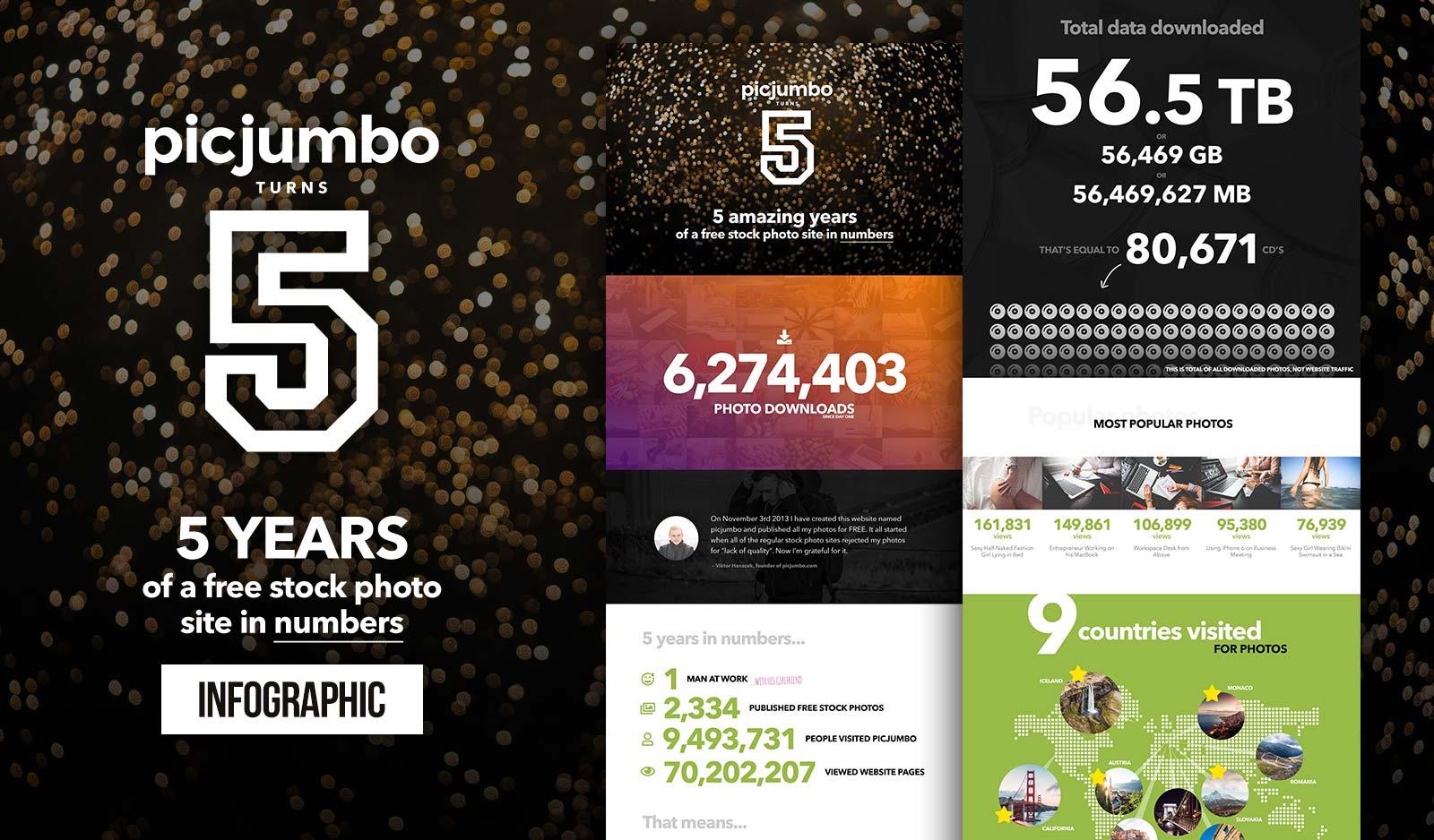 picjumbo BLOG: Infographic: 5 Amazing Years of picjumbo in Numbers