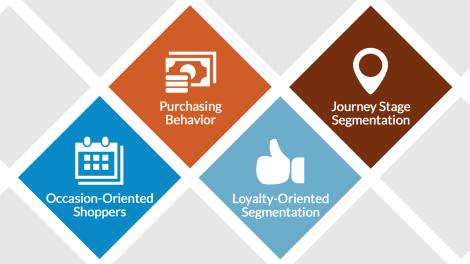 Four-symbols-of-different-color-explaining-behavioral-segmentation2