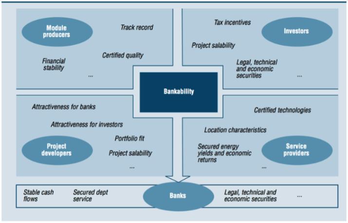 bankability1.png