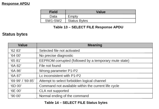 Select APDU Response documentation
