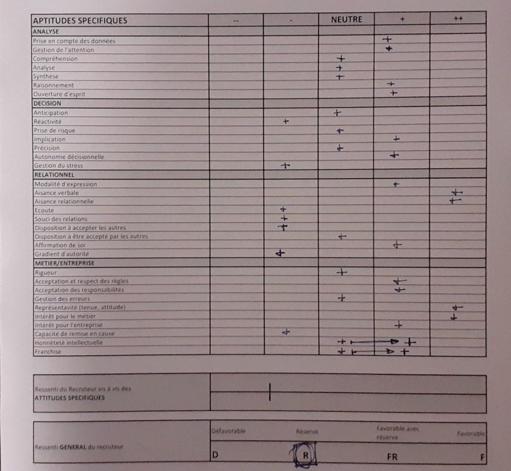 Grille d'évaluation entretiens psy2 type Air France ou ENAC utilisée pour les pilotes cadets ou candidats EPL. Aptitudes spécifiques
