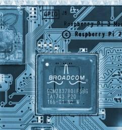 raspberry pi b circuit diagram [ 1620 x 1080 Pixel ]