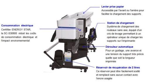 epson-sc30600-2