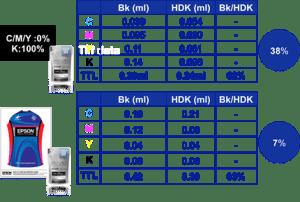 Encre Noire HDK-F