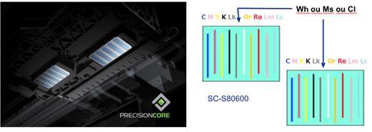 SC-S80600-2-têtes-3-méthodes