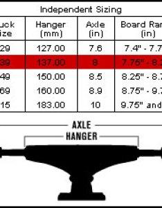 Independent size chart hanger also comment choisir ses trucks de skate tailles et comparaison des rh blogayskateshop