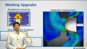 Screen capture from Autodesk's video about CFD 2014.