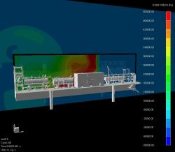 CFD is being used to design floating liquid natural gas rigs. Image from Engineer Live. Click image for article.