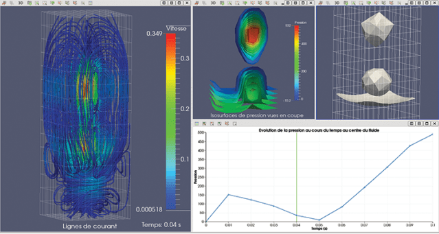 An example of postprocessing a simulation using ParaView inside Salome. Image from Kitware. Click image for article.