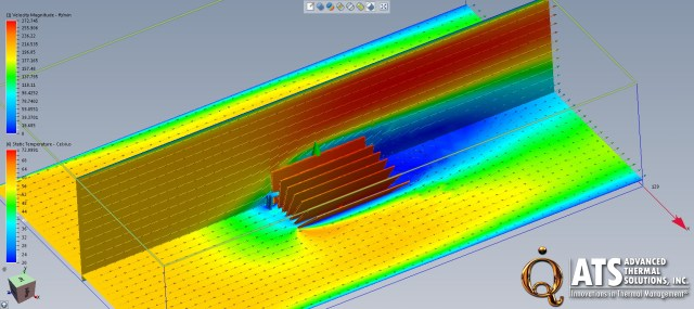 Supergrip_results-CFD