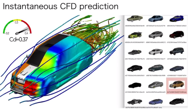 instantaneous-cfd