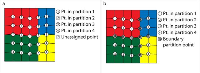 basic_cell_partition_frame_2