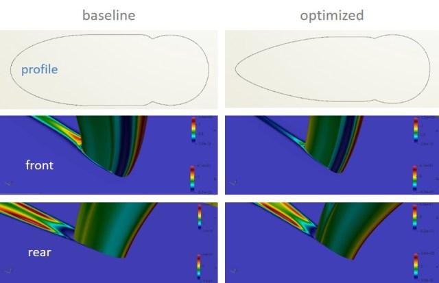 Bicycle_Aerodynamic_Optimization_Comparison