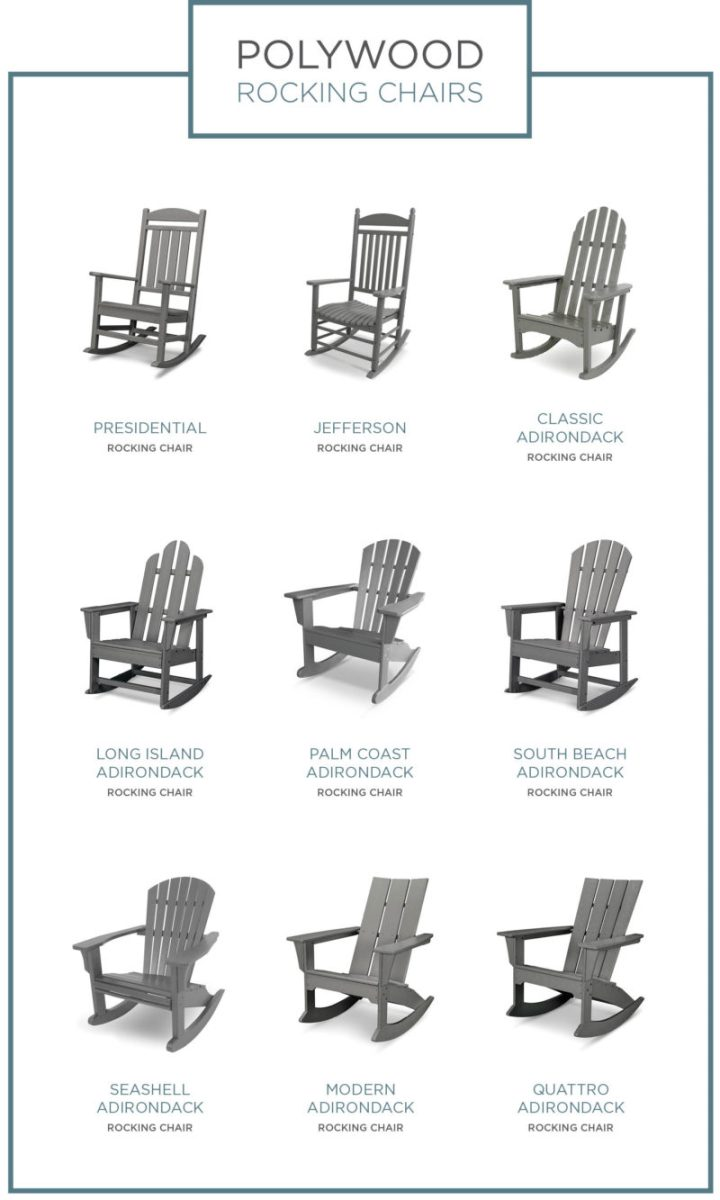 The Complete Guide to Buying a Rocking Chair | POLYWOOD Blog