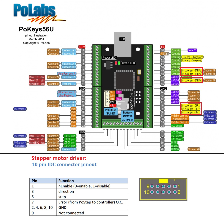 Cnc Controller Wiring Diagram