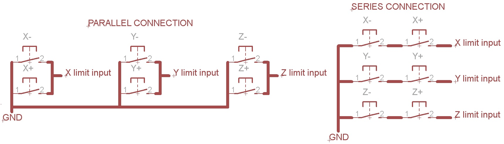 limit switch wiring diagram in series