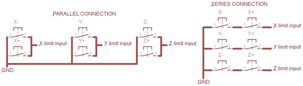 medium resolution of mach3 limit switch img4