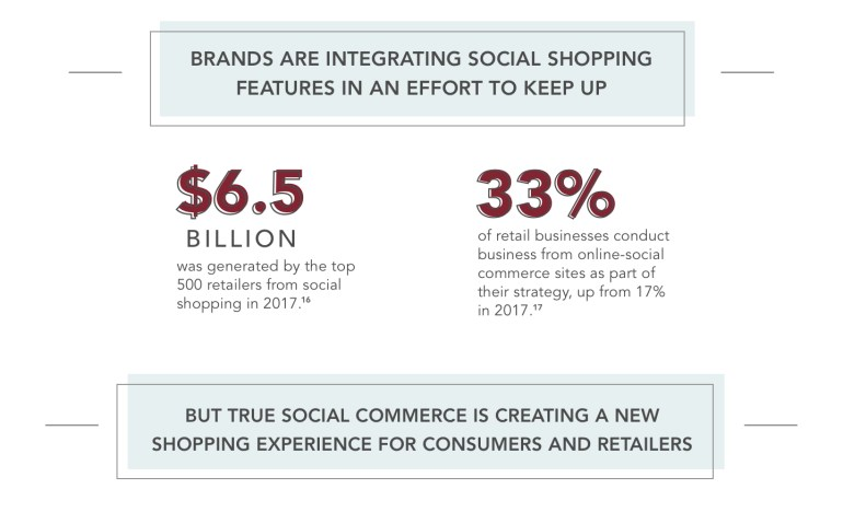 6-trend-report-integrating-social-shopping