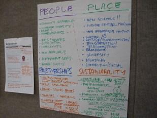 People-Place-Partnerships-Sustainability