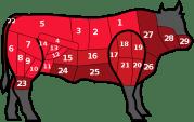 Comment choisir le bon morceau de bœuf ?