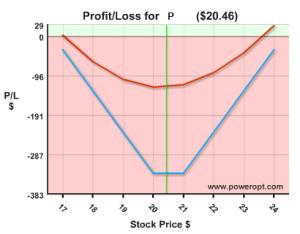 P-t_graph