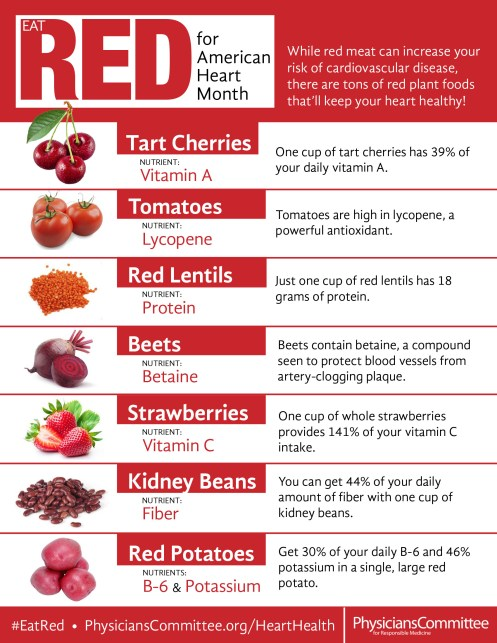 Eat Red for American Heart Month