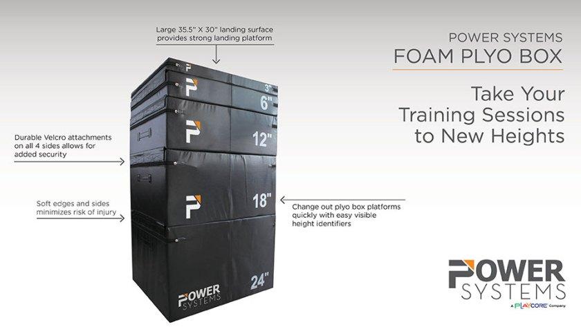 Foam Plyo Box