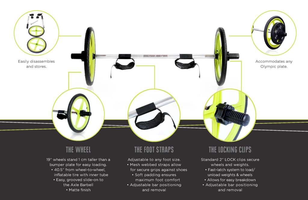 Axle Fitness