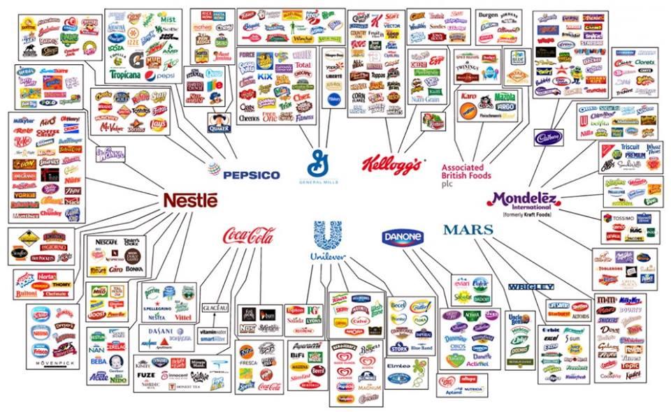 Chi decide quello che mangiamo?