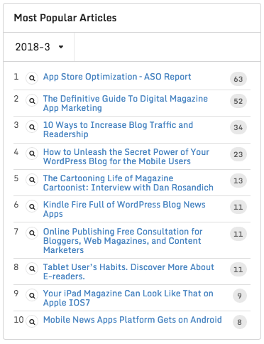 most read topics