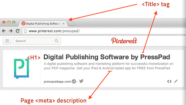 PressPad on Pinterest