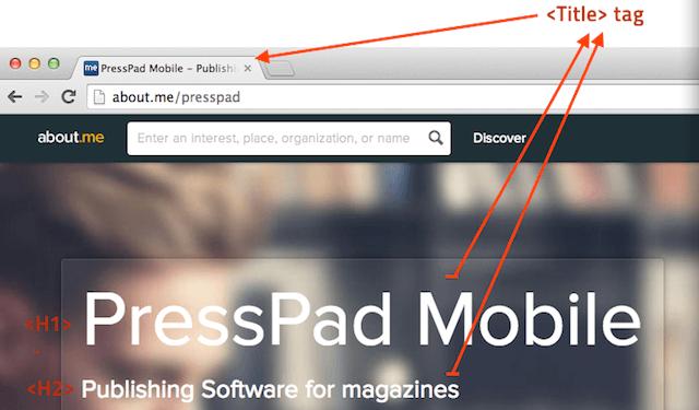 PressPad on AboutMe
