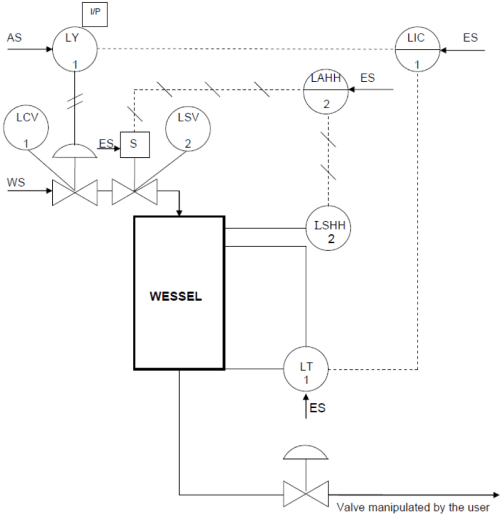 small resolution of p id diagram or p i